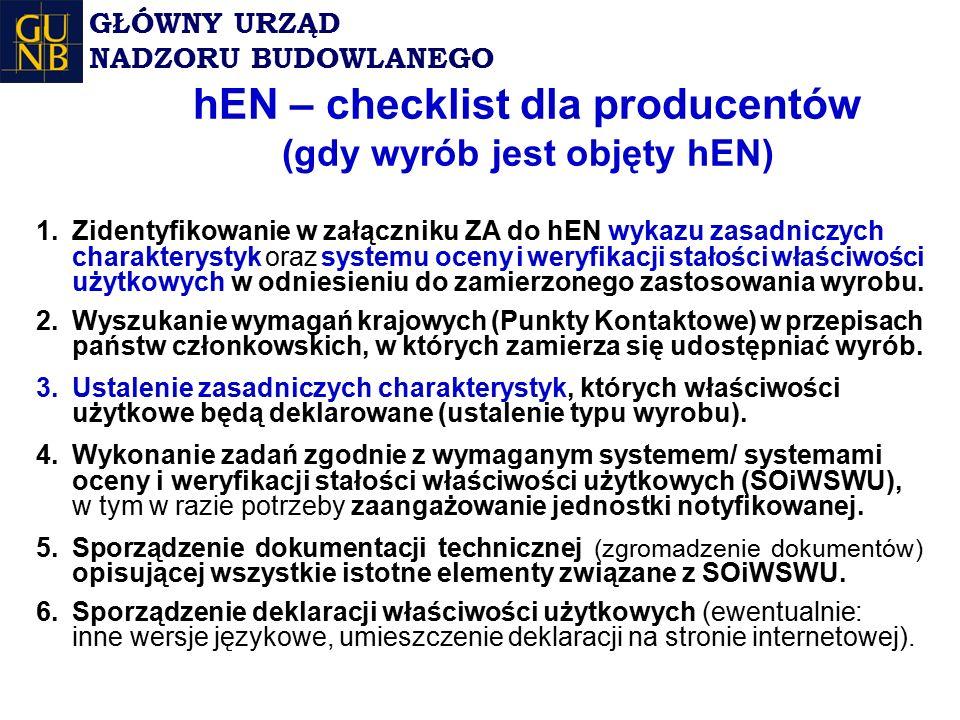 hEN – checklist dla producentów (gdy wyrób jest objęty hEN)