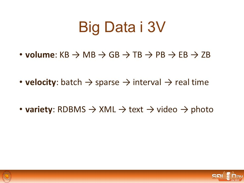 Big Data i 3V volume: KB → MB → GB → TB → PB → EB → ZB