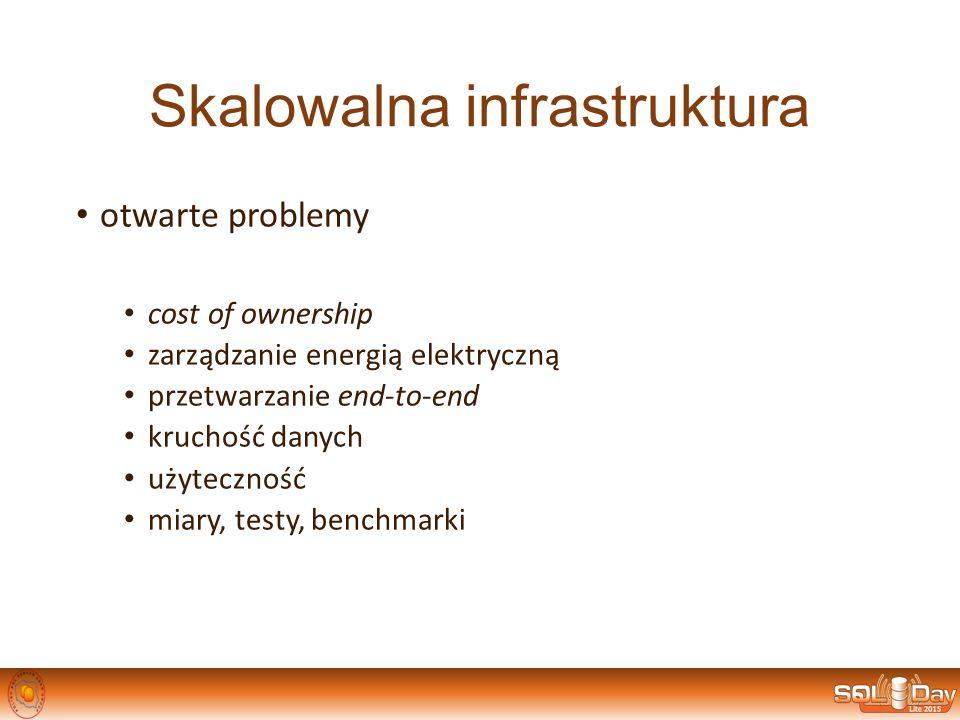Skalowalna infrastruktura
