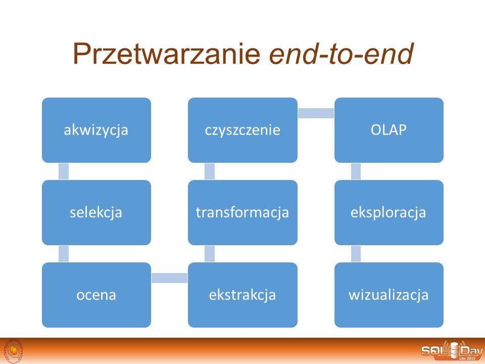 Przetwarzanie end-to-end