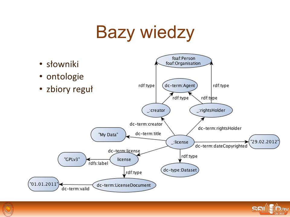 Bazy wiedzy słowniki ontologie zbiory reguł