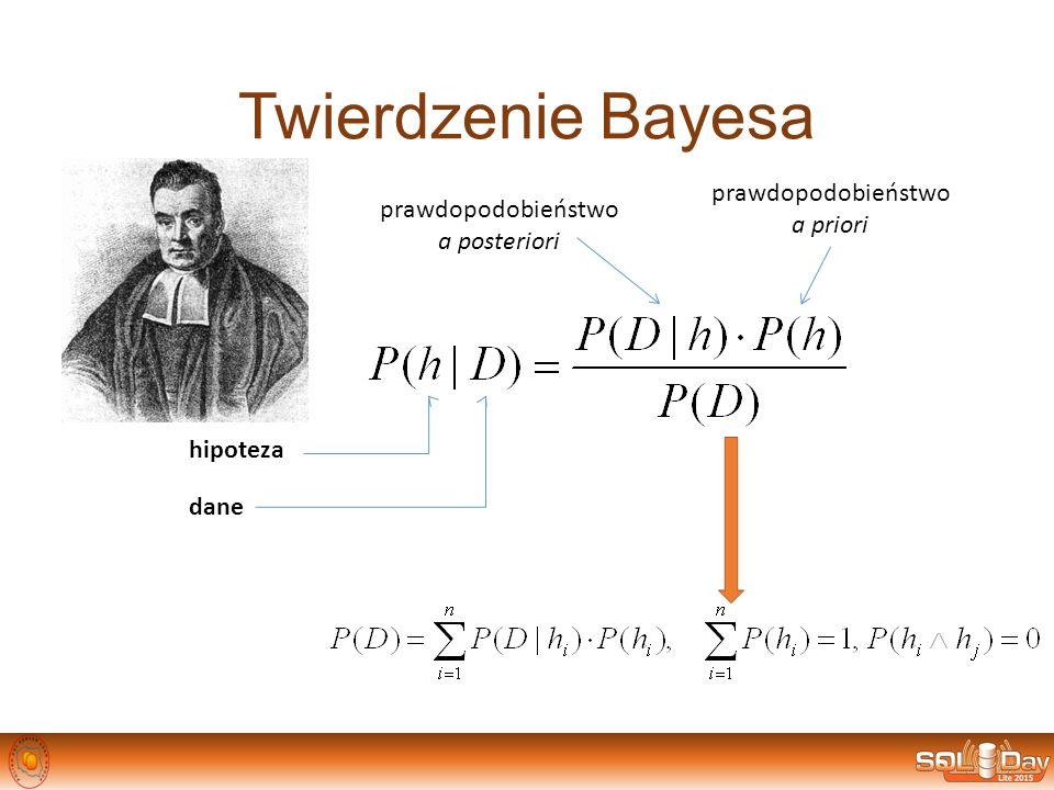 Twierdzenie Bayesa prawdopodobieństwo prawdopodobieństwo a priori