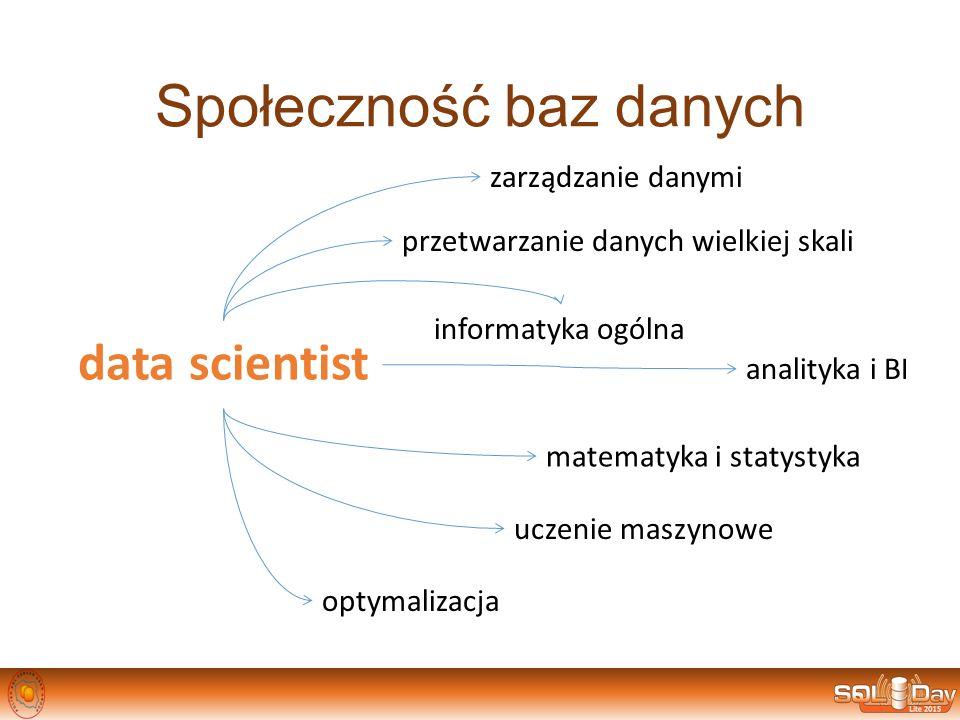 Społeczność baz danych