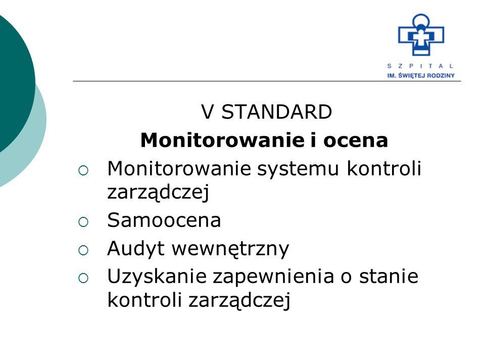 V STANDARD Monitorowanie i ocena. Monitorowanie systemu kontroli zarządczej. Samoocena. Audyt wewnętrzny.