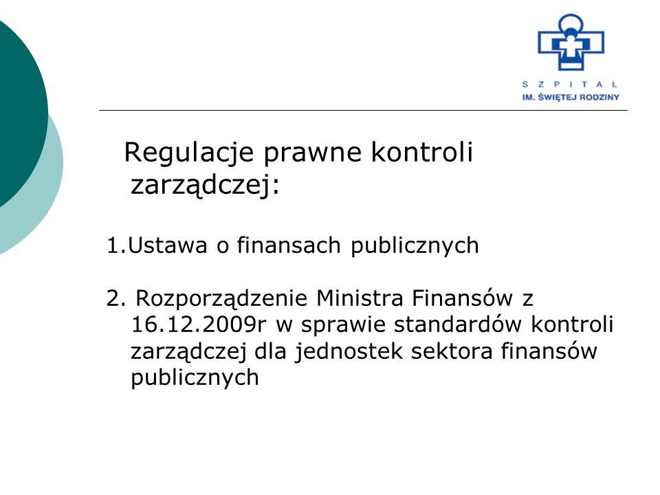 Regulacje prawne kontroli zarządczej: