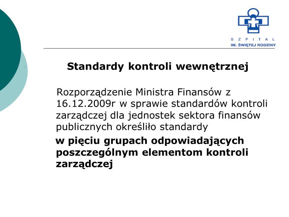 Standardy kontroli wewnętrznej