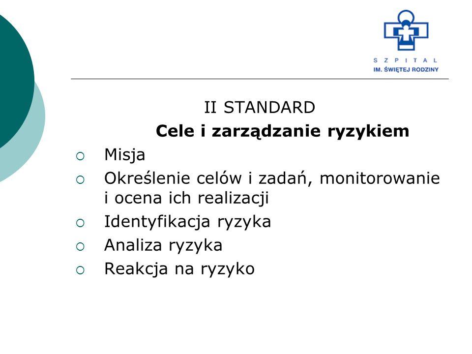 II STANDARD Cele i zarządzanie ryzykiem. Misja. Określenie celów i zadań, monitorowanie i ocena ich realizacji.