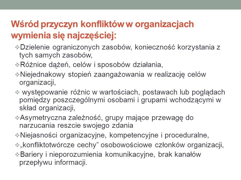 Wśród przyczyn konfliktów w organizacjach wymienia się najczęściej: