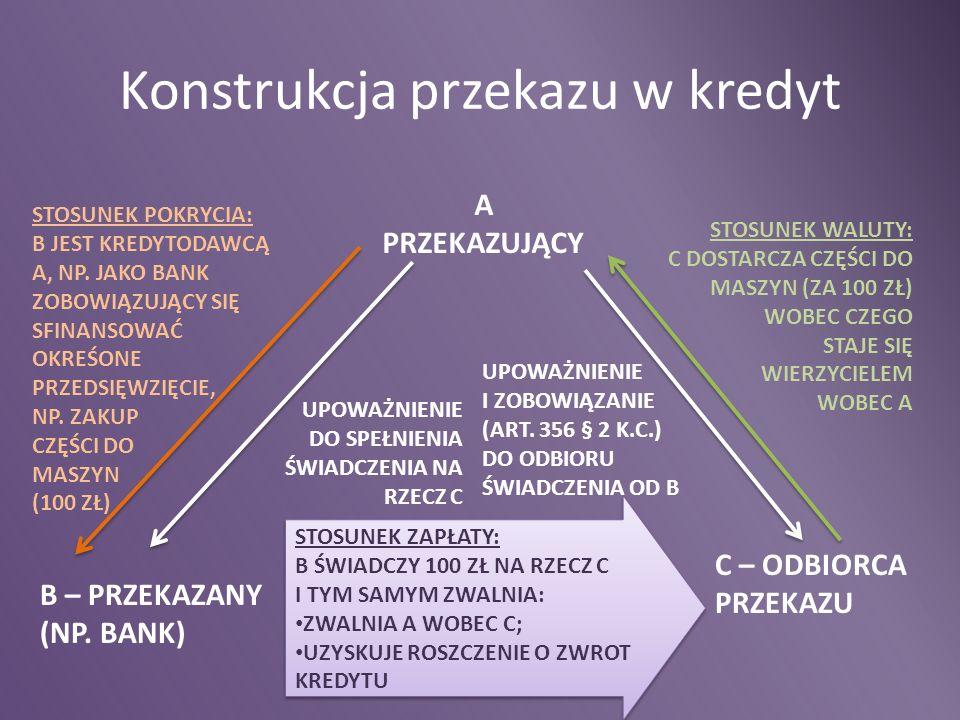 Konstrukcja przekazu w kredyt