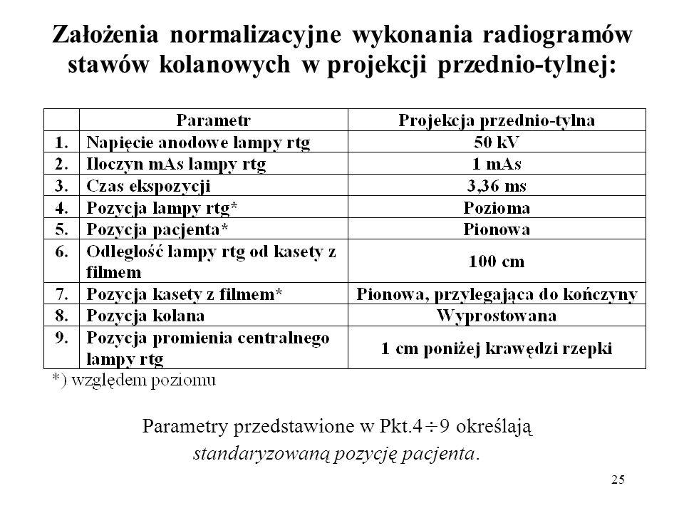 Założenia normalizacyjne wykonania radiogramów stawów kolanowych w projekcji przednio-tylnej: