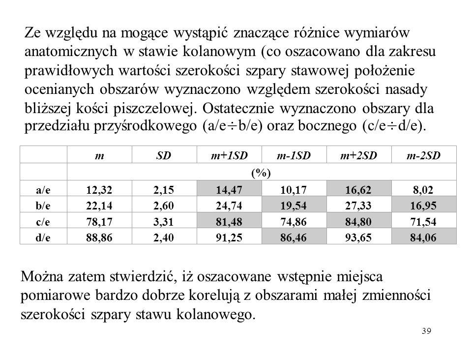 Ze względu na mogące wystąpić znaczące różnice wymiarów anatomicznych w stawie kolanowym (co oszacowano dla zakresu prawidłowych wartości szerokości szpary stawowej położenie ocenianych obszarów wyznaczono względem szerokości nasady bliższej kości piszczelowej. Ostatecznie wyznaczono obszary dla przedziału przyśrodkowego (a/e÷b/e) oraz bocznego (c/e÷d/e).