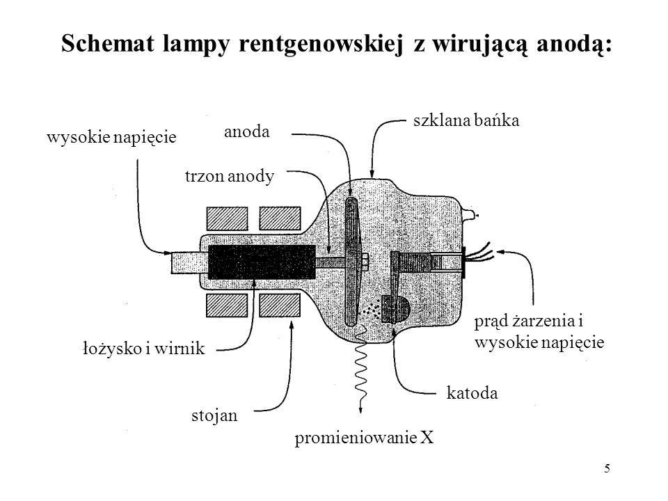 Schemat lampy rentgenowskiej z wirującą anodą: