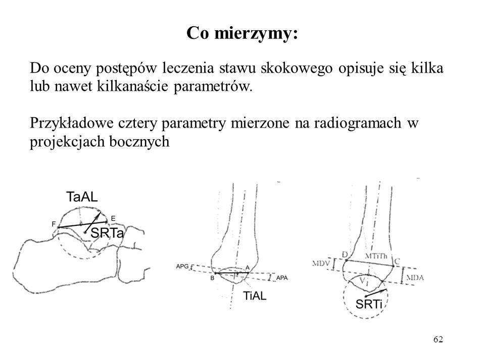 Co mierzymy: Do oceny postępów leczenia stawu skokowego opisuje się kilka lub nawet kilkanaście parametrów.