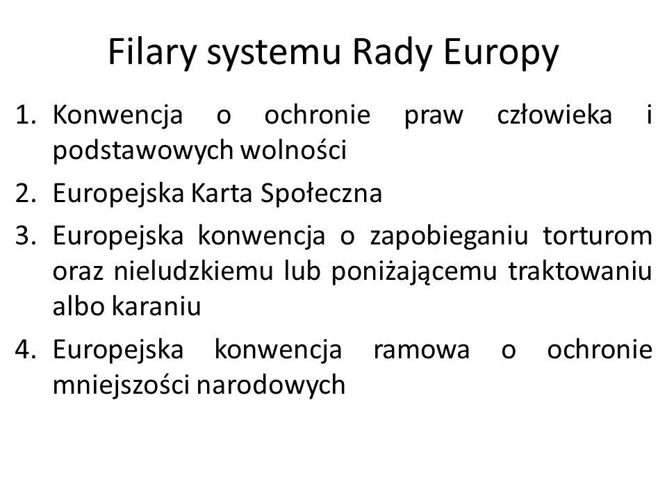 Filary systemu Rady Europy