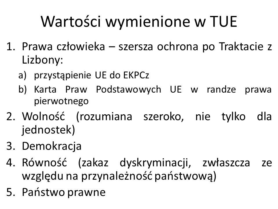 Wartości wymienione w TUE