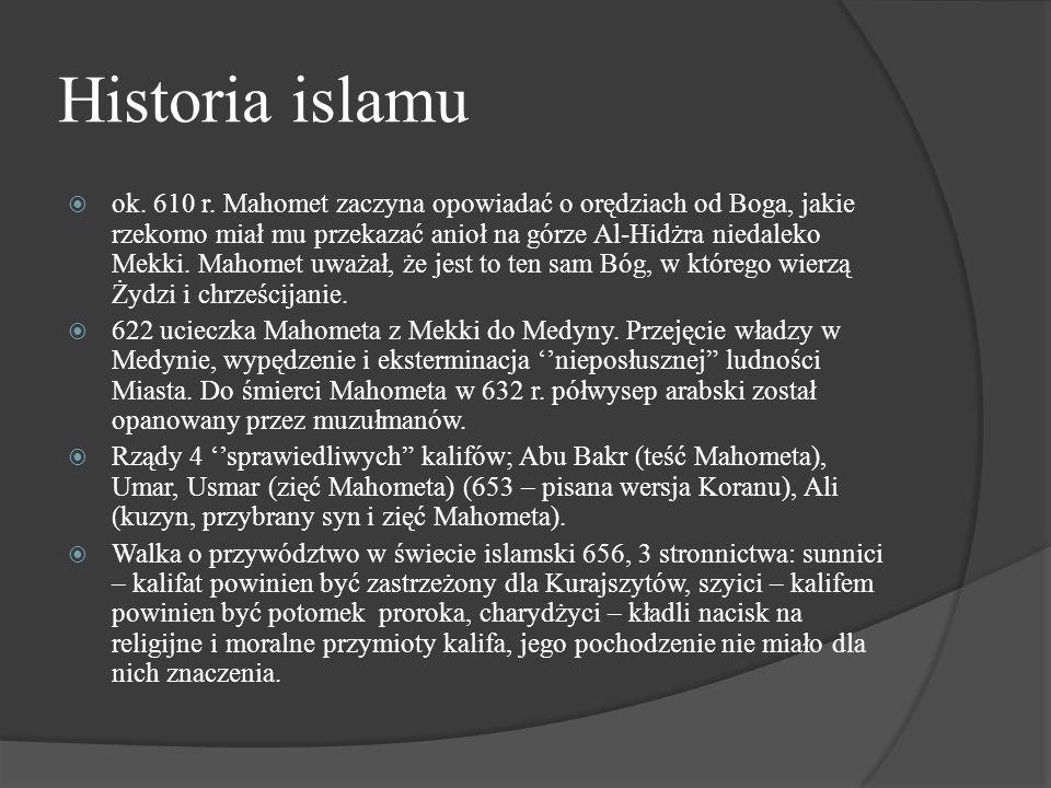 Historia islamu