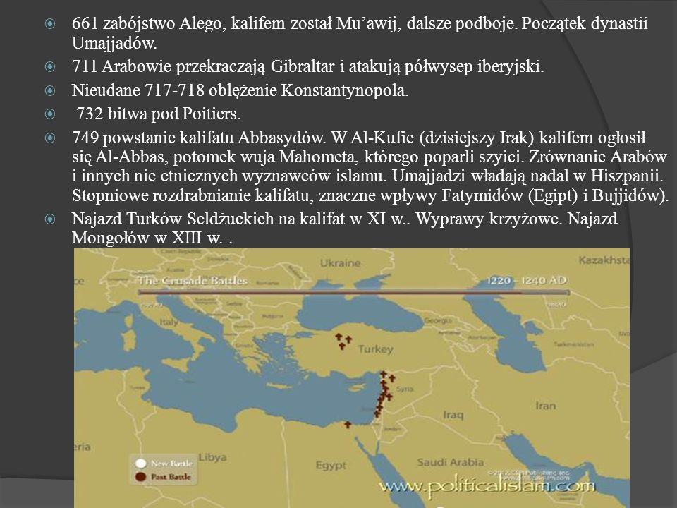 661 zabójstwo Alego, kalifem został Mu'awij, dalsze podboje
