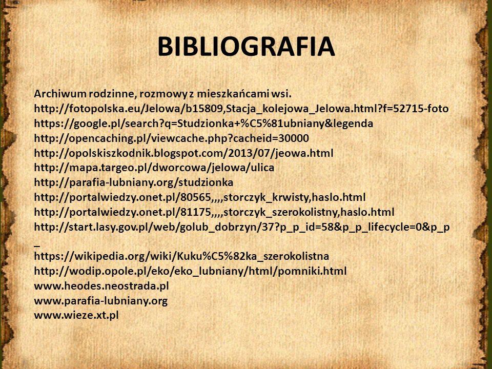 BIBLIOGRAFIA Archiwum rodzinne, rozmowy z mieszkańcami wsi.