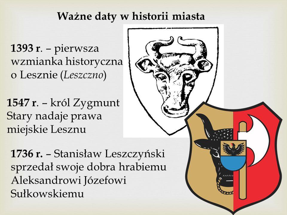 Ważne daty w historii miasta