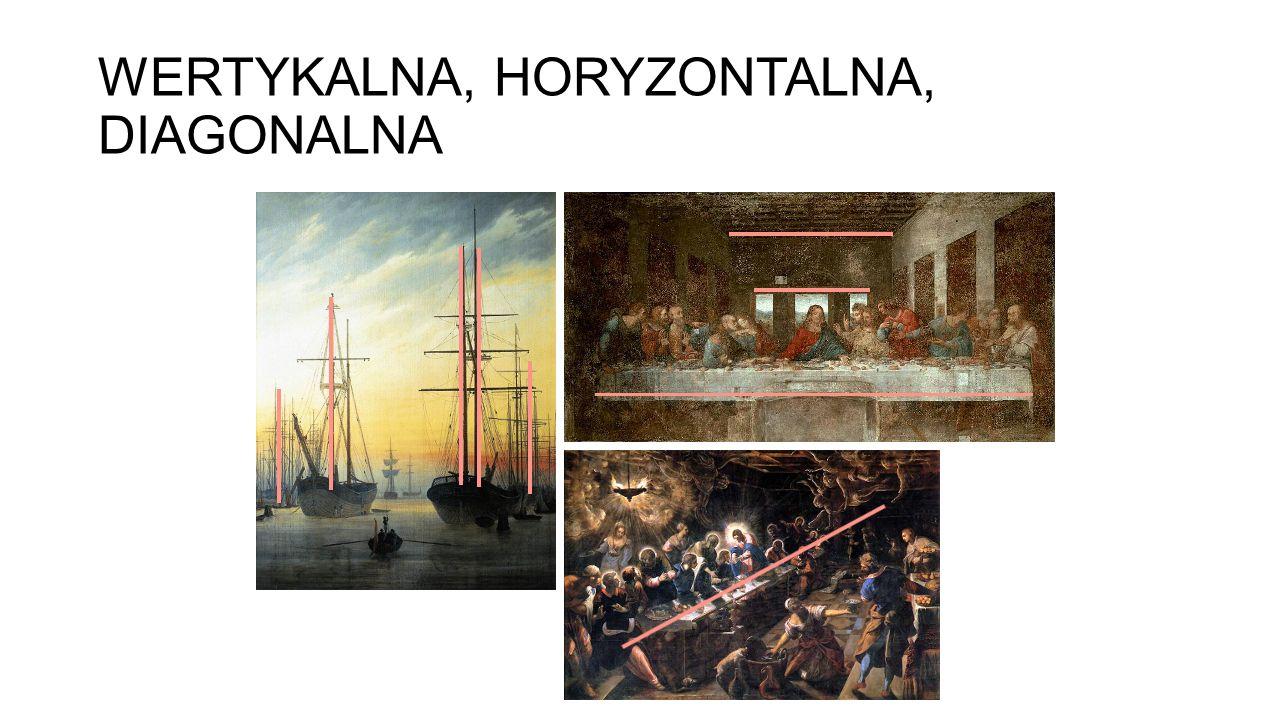 WERTYKALNA, HORYZONTALNA, DIAGONALNA