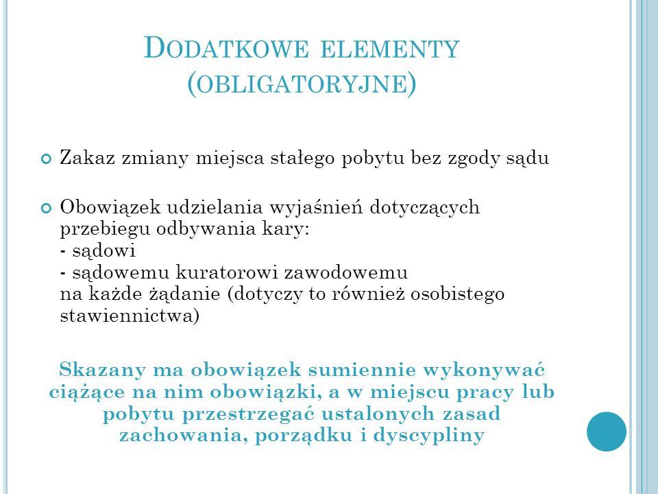 Dodatkowe elementy (obligatoryjne)