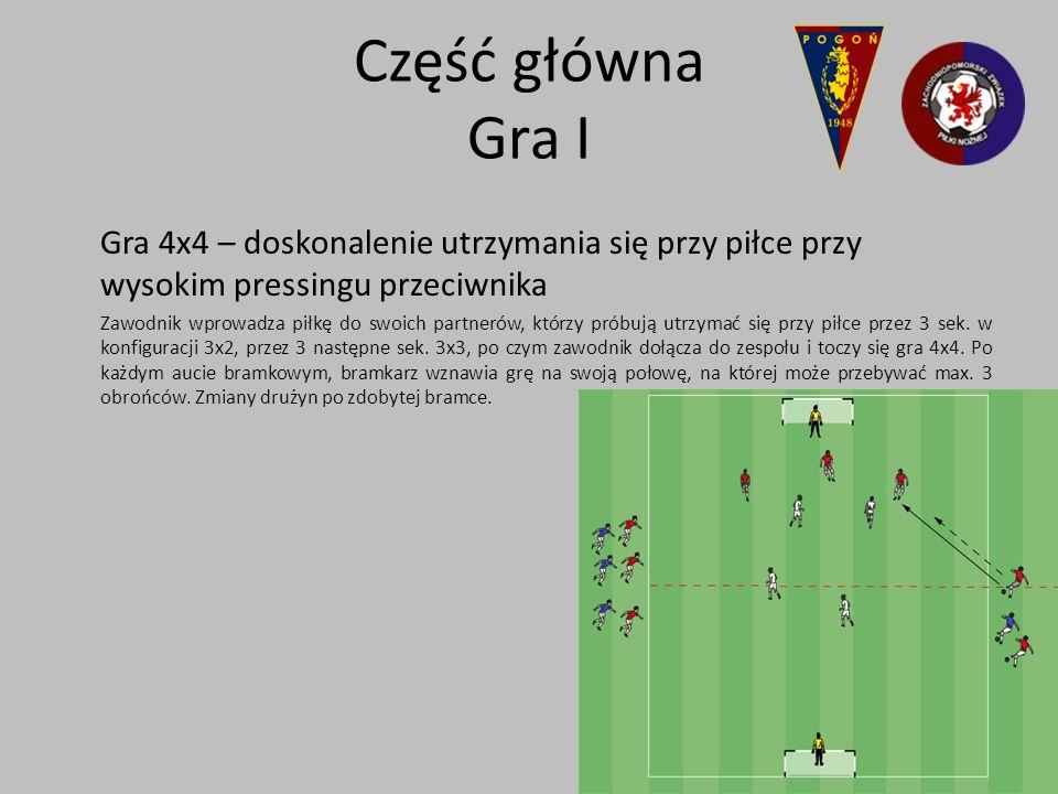 Część główna Gra I Gra 4x4 – doskonalenie utrzymania się przy piłce przy wysokim pressingu przeciwnika.