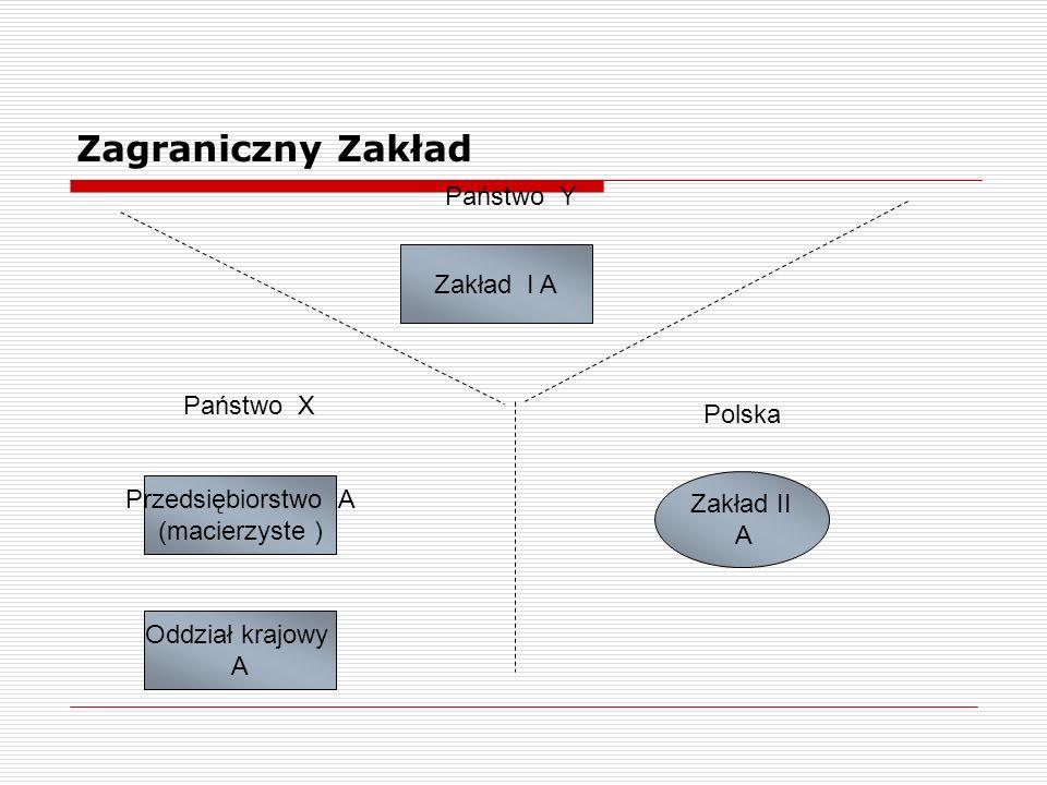 Zagraniczny Zakład Państwo Y Zakład I A Państwo X Polska