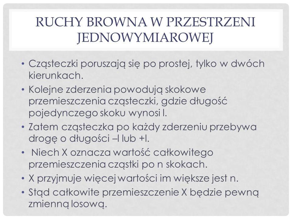 Ruchy Browna w przestrzeni jednowymiarowej