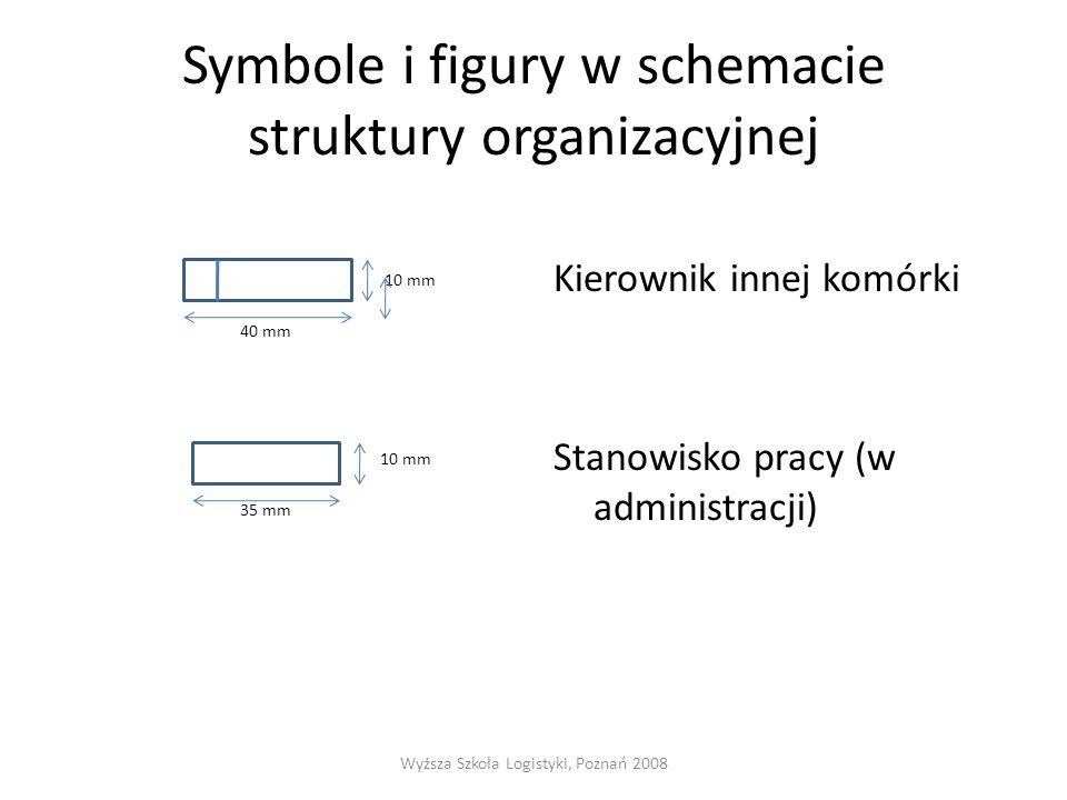 Symbole i figury w schemacie struktury organizacyjnej