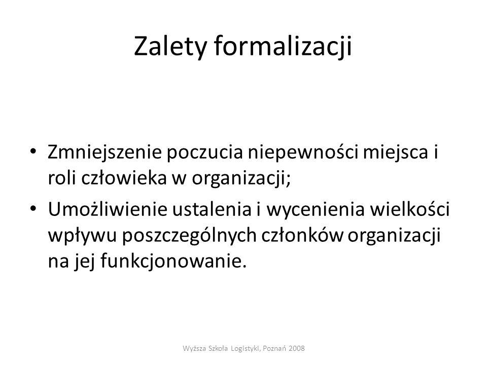 Wyższa Szkoła Logistyki, Poznań 2008