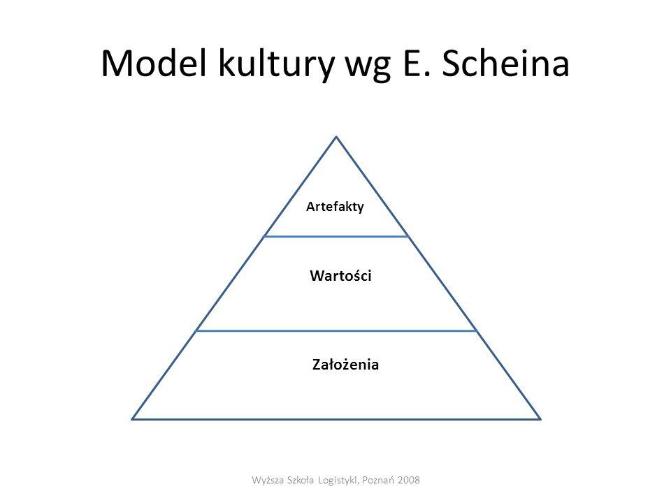 Model kultury wg E. Scheina