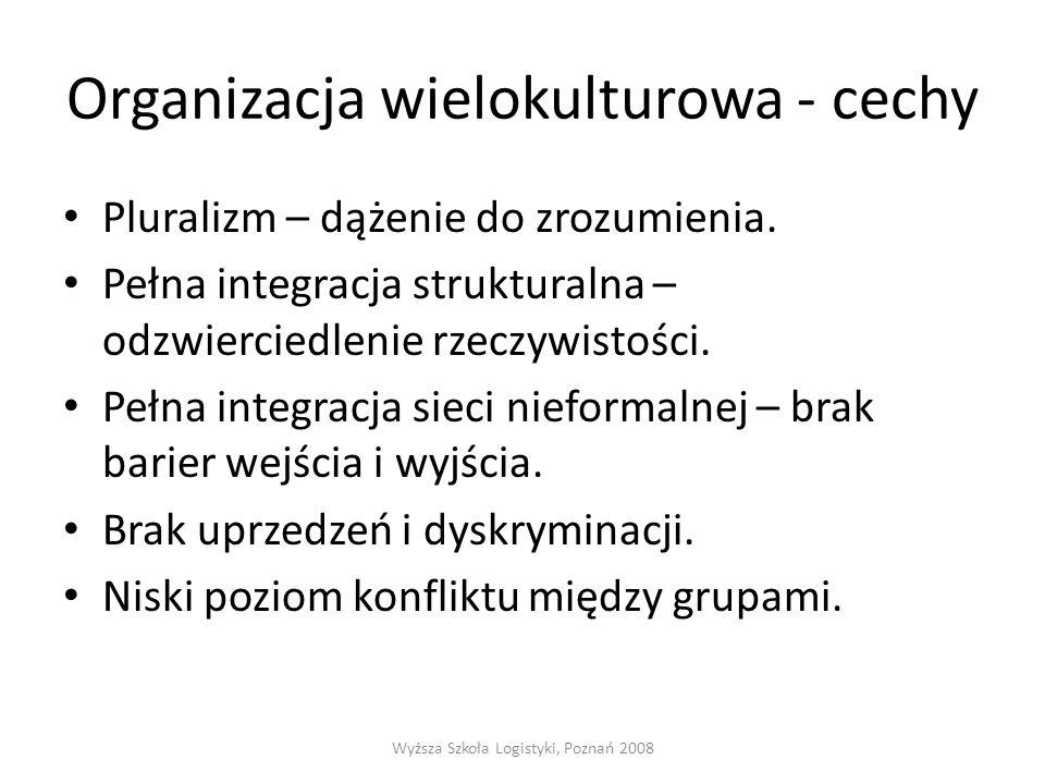 Organizacja wielokulturowa - cechy