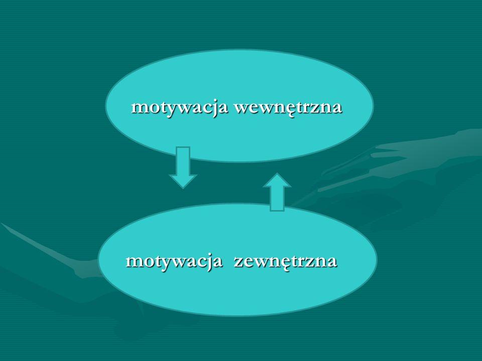 motywacja wewnętrzna motywacja zewnętrzna