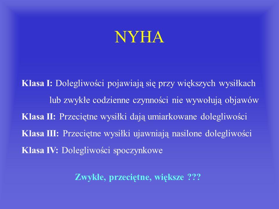 NYHA Klasa I: Dolegliwości pojawiają się przy większych wysiłkach