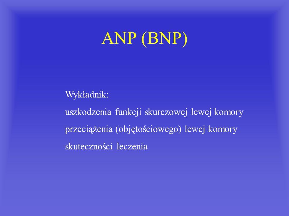 ANP (BNP) Wykładnik: uszkodzenia funkcji skurczowej lewej komory