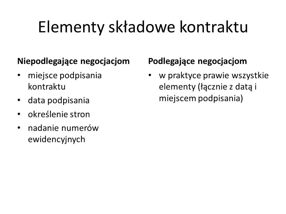 Elementy składowe kontraktu