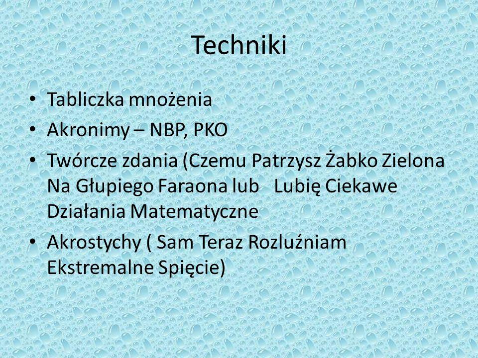 Techniki Tabliczka mnożenia Akronimy – NBP, PKO