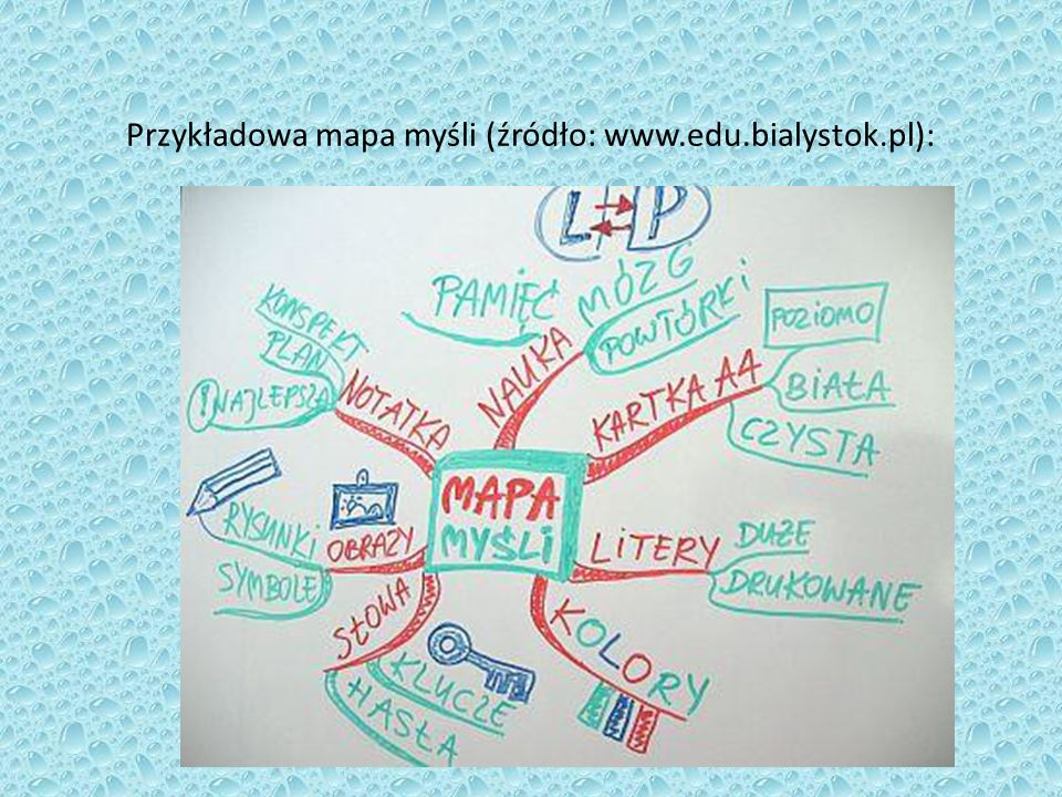 Przykładowa mapa myśli (źródło: www.edu.bialystok.pl):