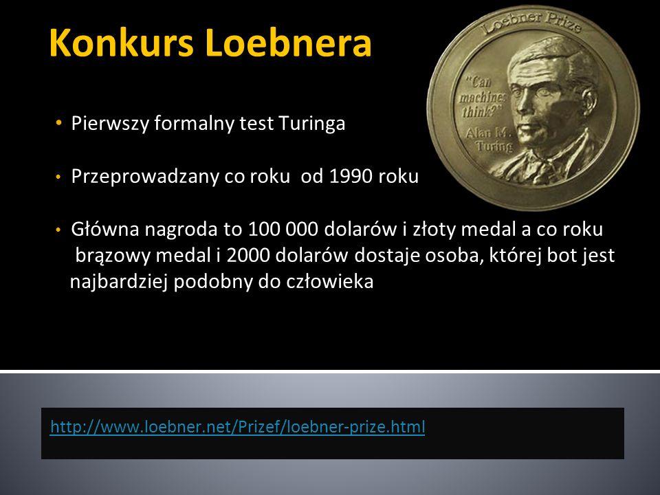 Konkurs Loebnera Przeprowadzany co roku od 1990 roku