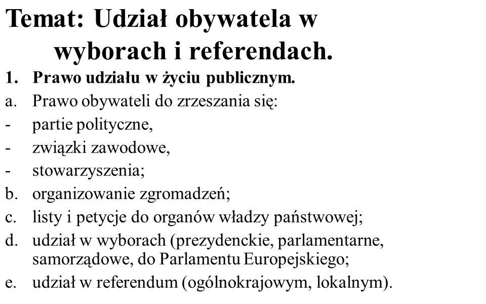 Temat: Udział obywatela w wyborach i referendach.