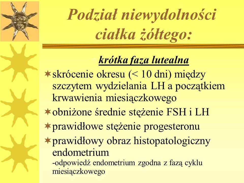 Podział niewydolności ciałka żółtego: