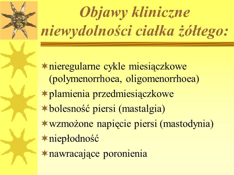 Objawy kliniczne niewydolności ciałka żółtego: