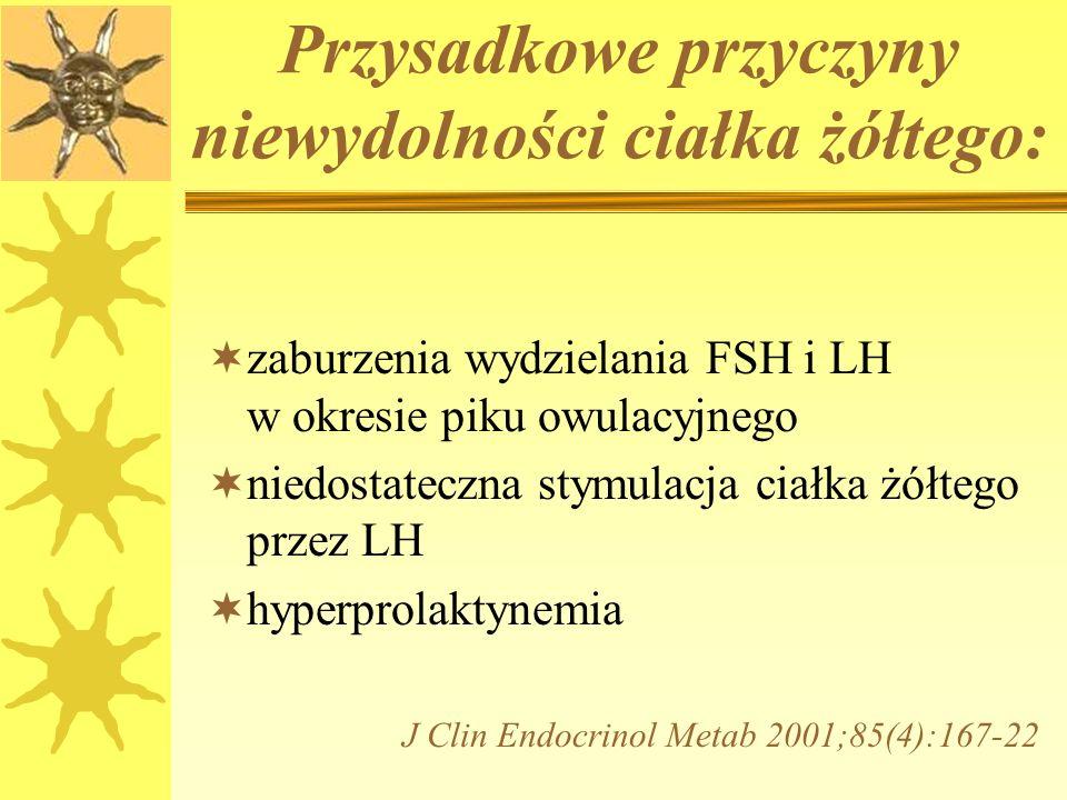 Przysadkowe przyczyny niewydolności ciałka żółtego: