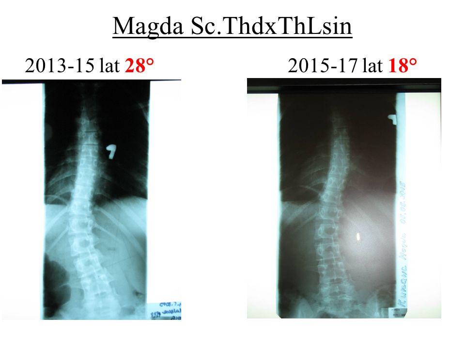 Magda Sc.ThdxThLsin 2013-15 lat 28° 2015-17 lat 18°