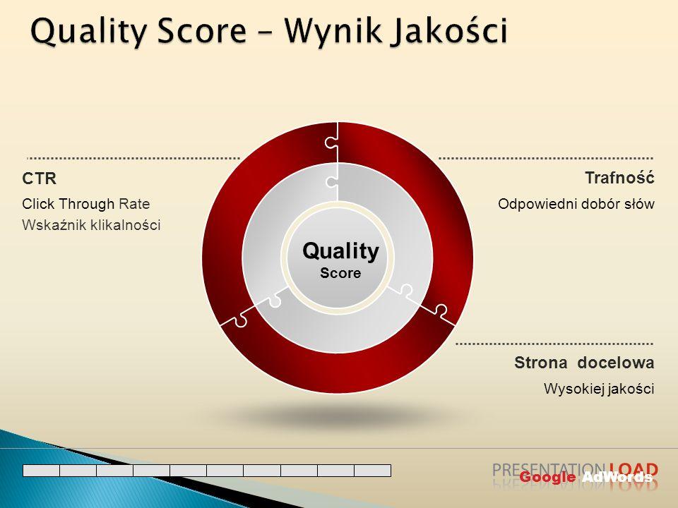 Quality Score – Wynik Jakości