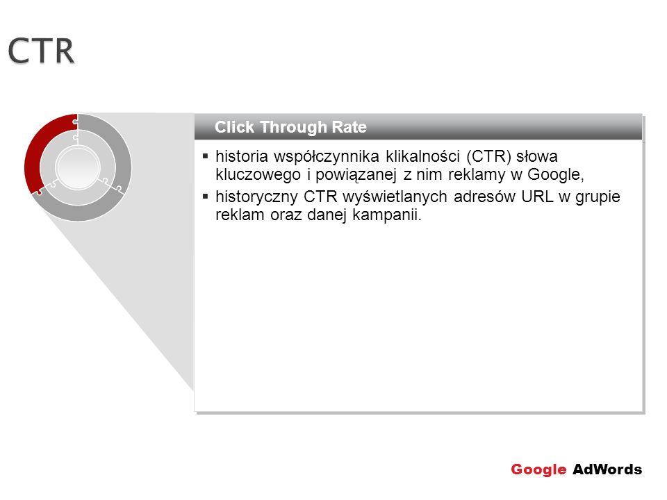 CTR Click Through Rate. historia współczynnika klikalności (CTR) słowa kluczowego i powiązanej z nim reklamy w Google,