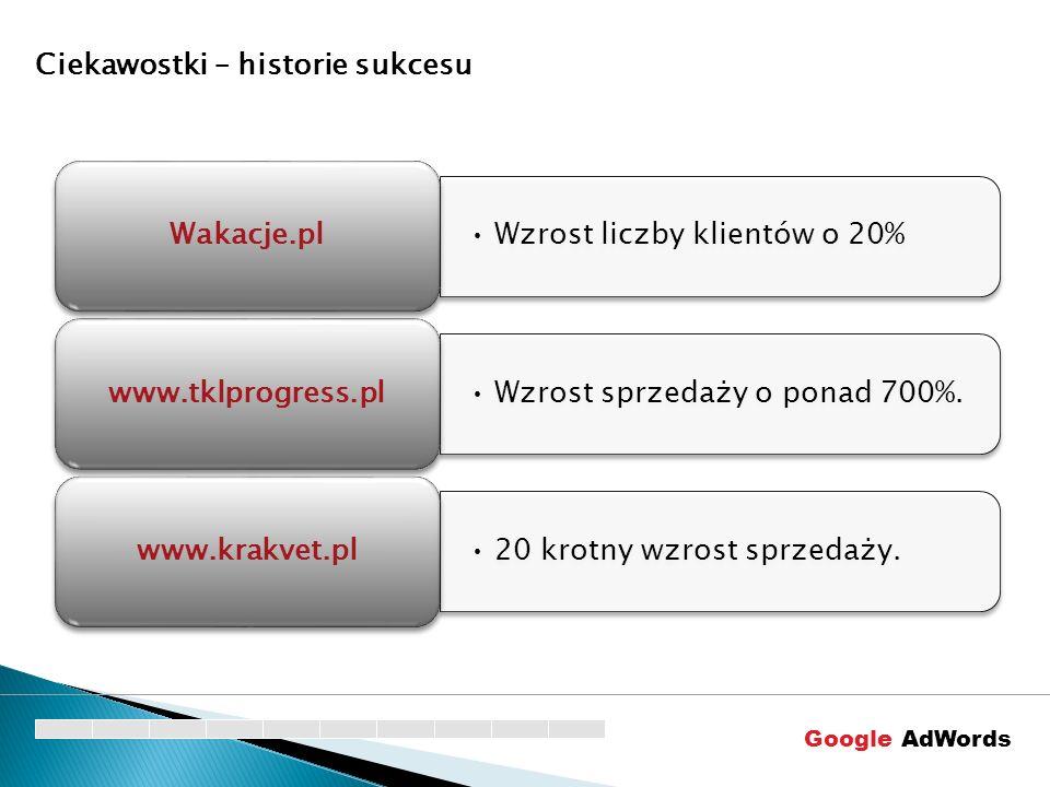 Wakacje.pl www.tklprogress.pl www.krakvet.pl
