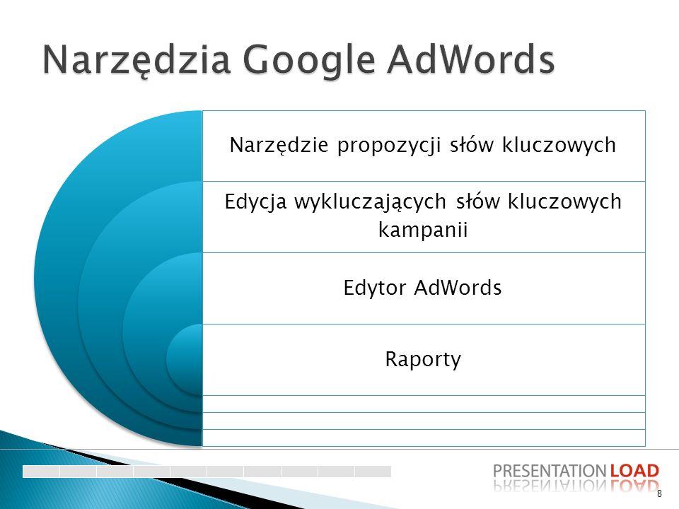 Narzędzia Google AdWords