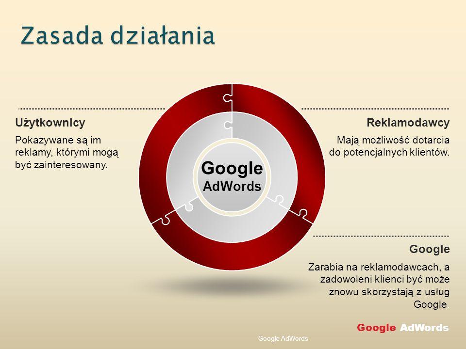 Zasada działania Google AdWords Użytkownicy Reklamodawcy Google