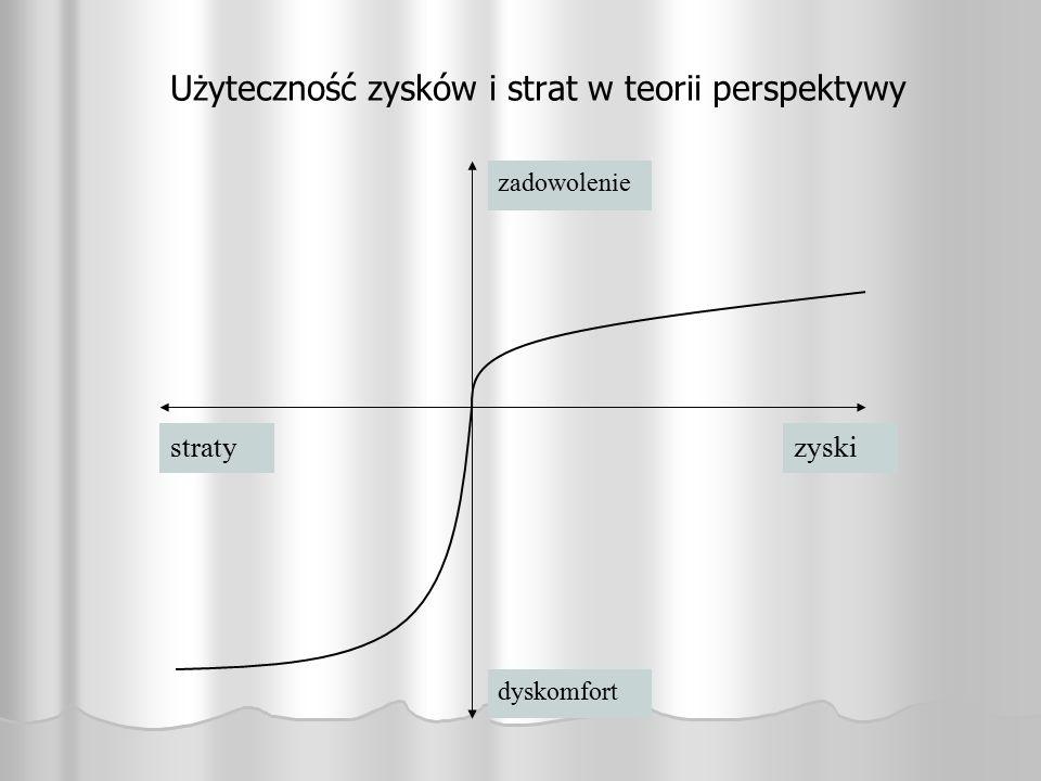 Użyteczność zysków i strat w teorii perspektywy